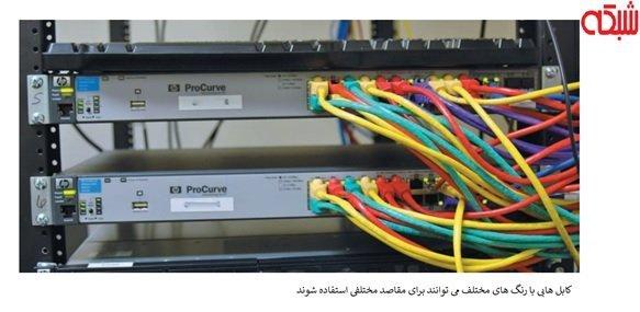 آشنایی با انواع کابلها و استاندارد کابلکشی شبکه 6