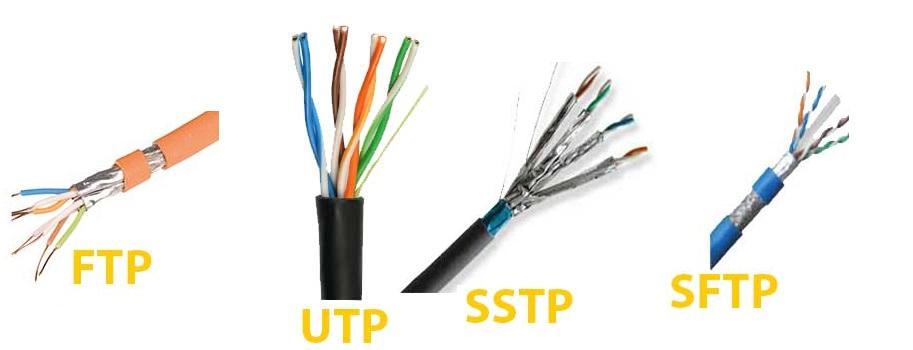 انواع کابل شبکه - مشهدلن